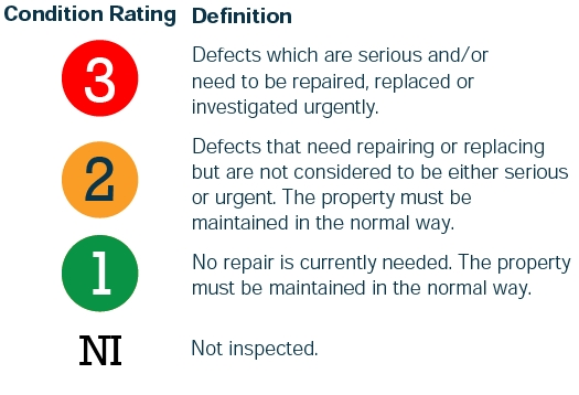 Condition Rating Definitions